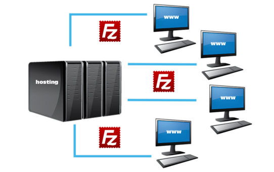 FileZilla | FTP klient | PC a software